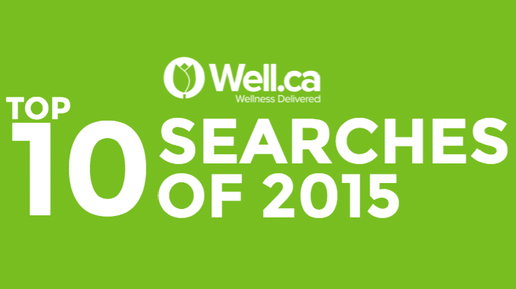Well.ca's Top Searches of 2015