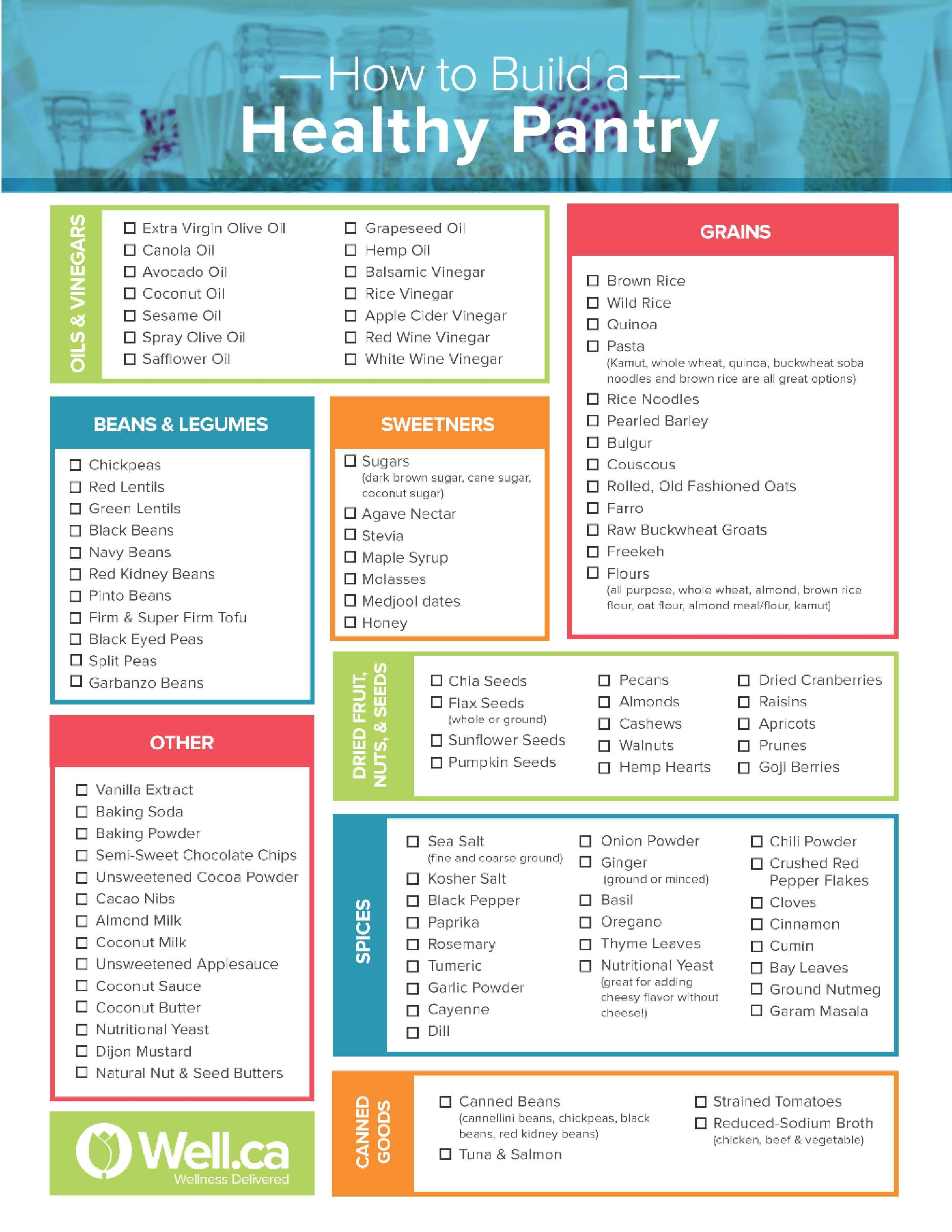 Checklist for How to Build a Healthy Pantry