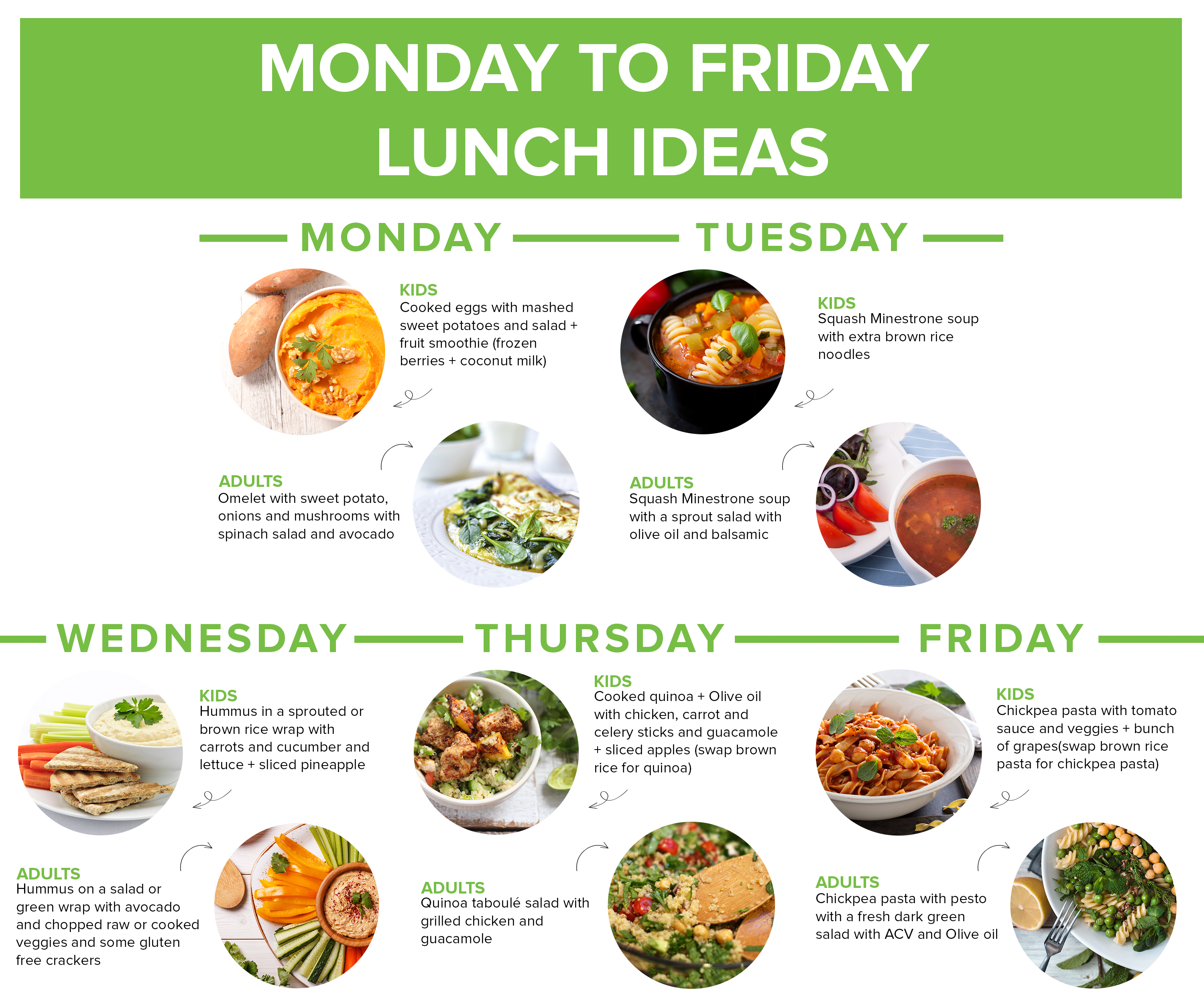 Monday to Friday Lunch Ideas - WellBeing by Well.ca