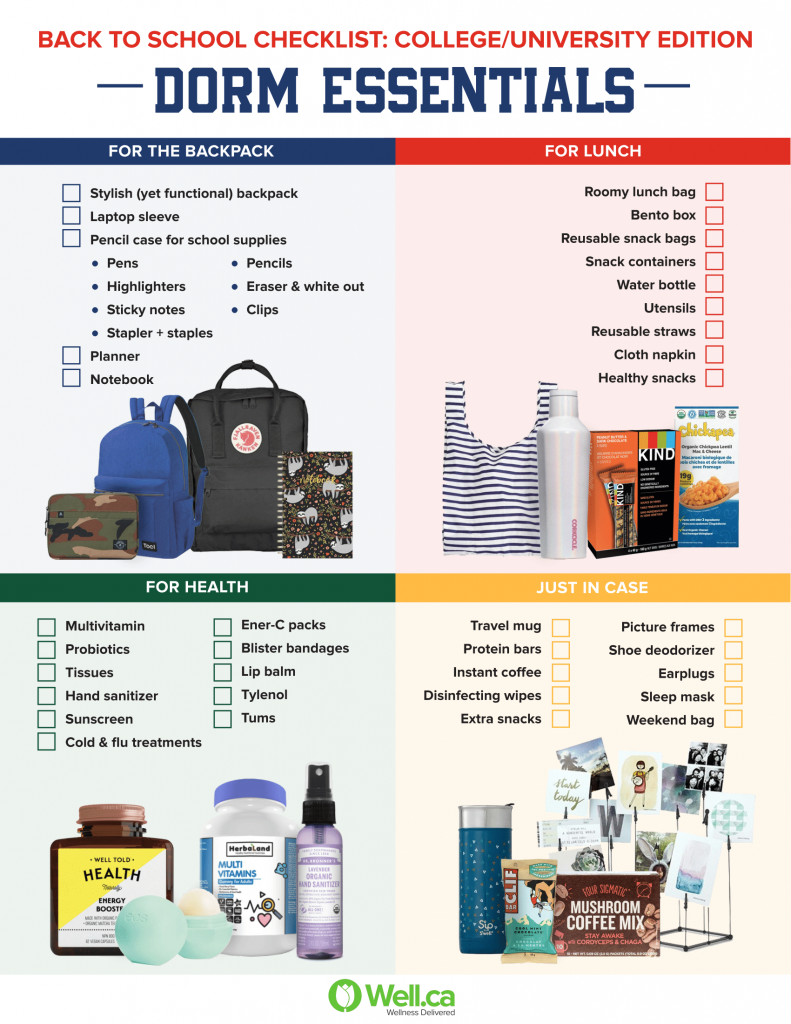 College Survival Kit: The Ultimate Dorm Checklist