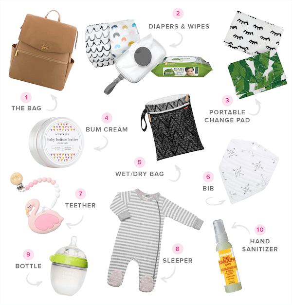 graphic of 10 items for the diaper bag