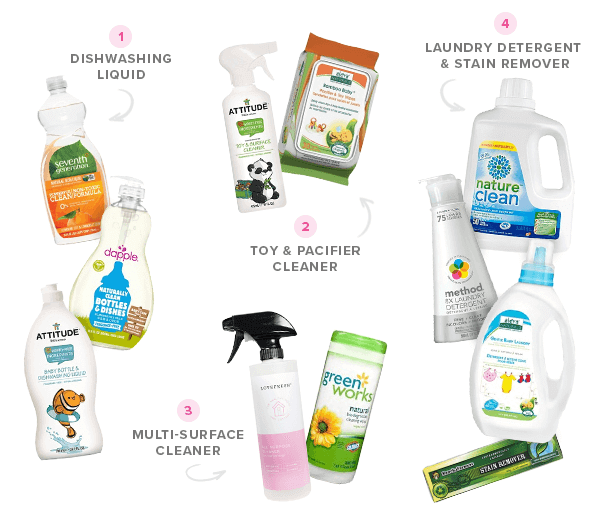 graphic of eleven natural cleaning products