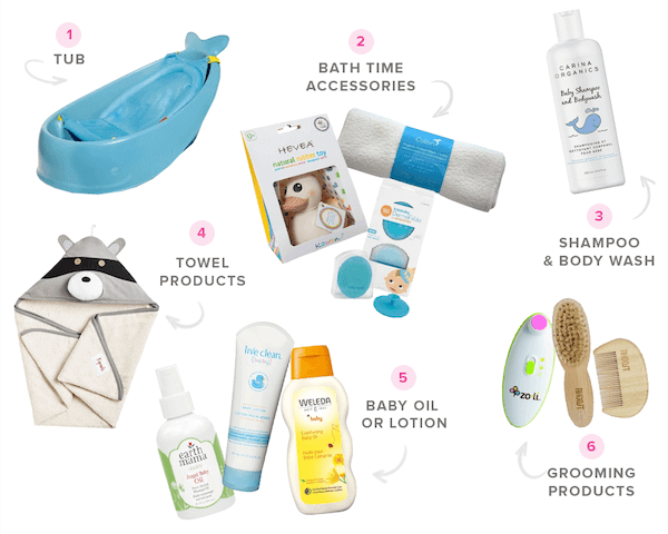 Graphic of 12 natural products for bath time with baby