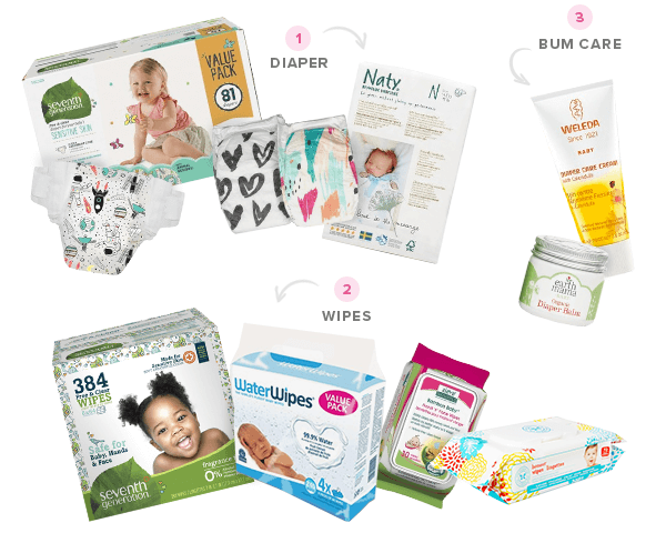graphic of eight eco-friendly diaper and diaper product options