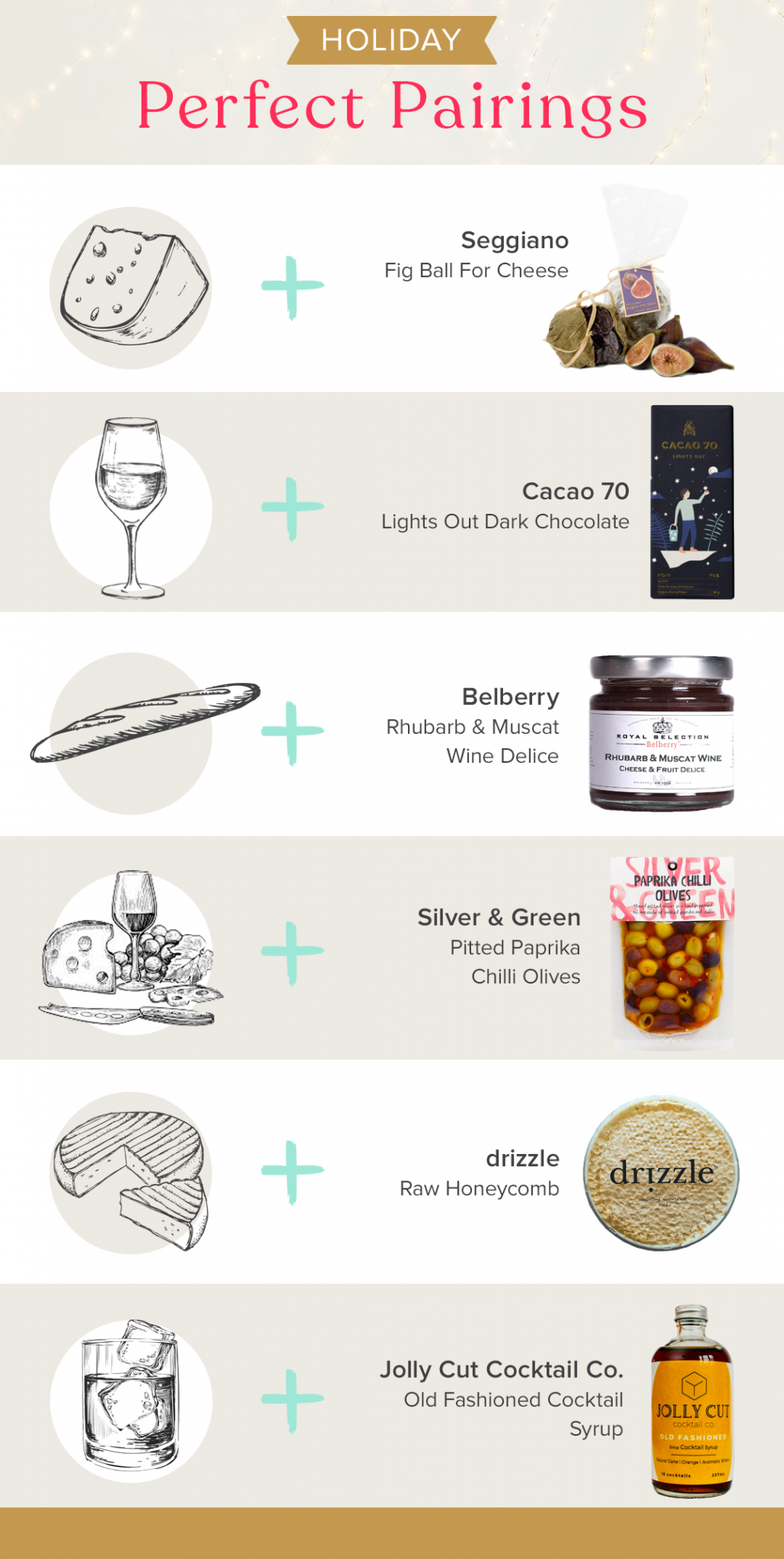 Holiday Perfect Pairings for Entertaining