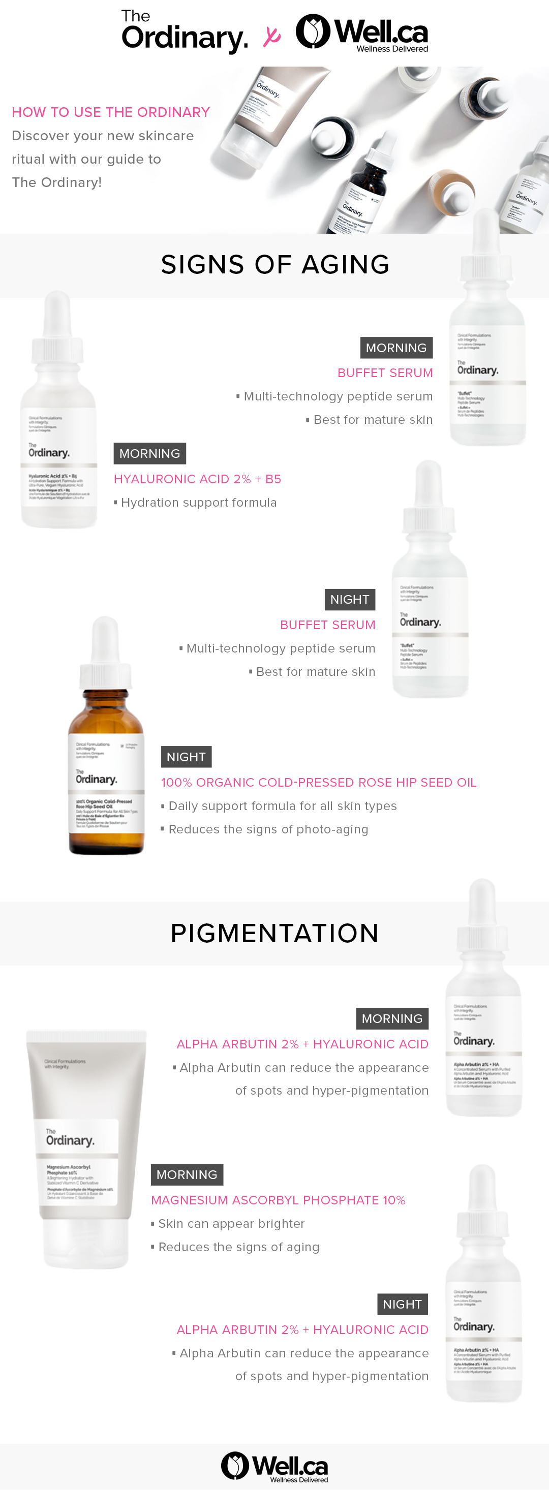 infographic describing how to use The Ordinary products